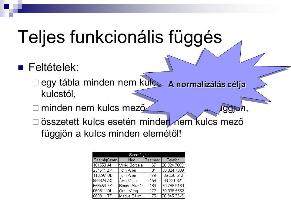 Teljes funkcionális függés  Feltételek:  egy tábla minden nem kulcs mezője függjön a kulcstól,  minden nem kulcs mező csak a kulcstól függjön,  ös