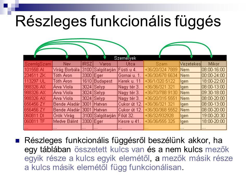 Részleges funkcionális függés  Részleges funkcionális függésről beszélünk akkor, ha egy táblában összetett kulcs van és a nem kulcs mezők egyik része
