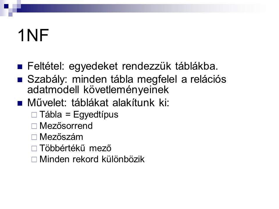 1NF  Feltétel: egyedeket rendezzük táblákba.  Szabály: minden tábla megfelel a relációs adatmodell követleményeinek  Művelet: táblákat alakítunk ki
