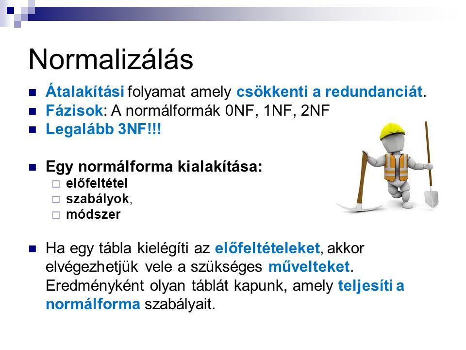  Átalakítási folyamat amely csökkenti a redundanciát.  Fázisok: A normálformák 0NF, 1NF, 2NF  Legalább 3NF!!!  Egy normálforma kialakítása:  előf