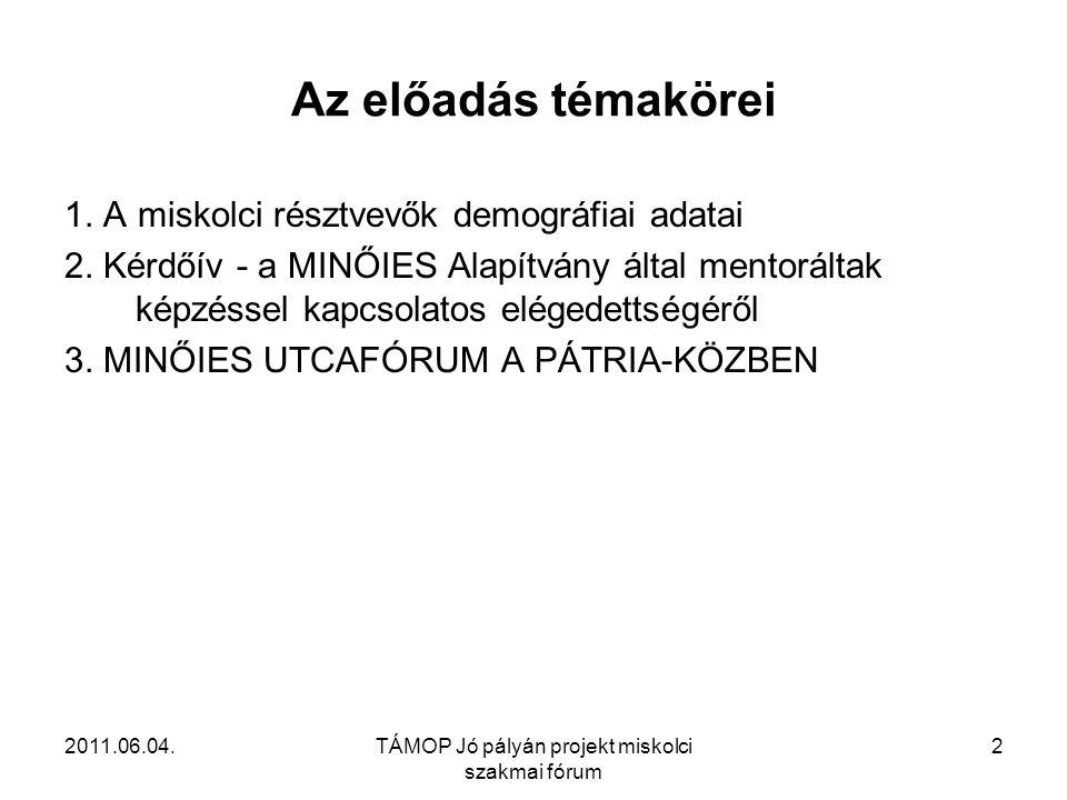 2011.06.04.TÁMOP Jó pályán projekt miskolci szakmai fórum 2 Az előadás témakörei 1.