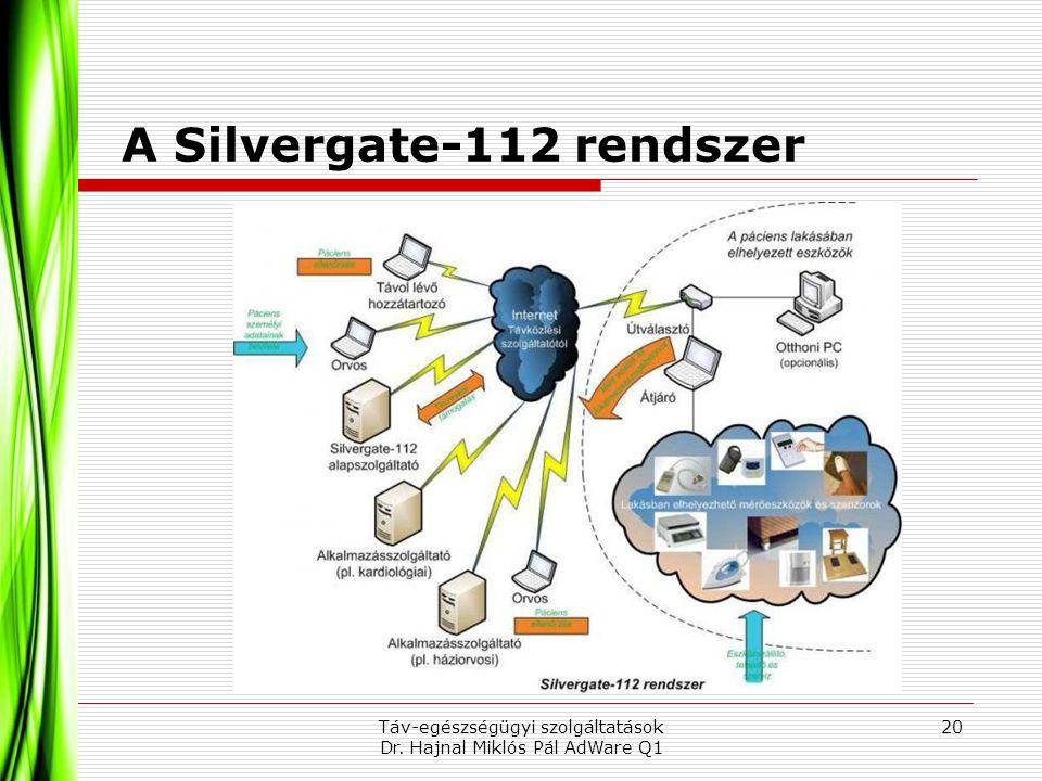 A Silvergate-112 rendszer 20Táv-egészségügyi szolgáltatások Dr. Hajnal Miklós Pál AdWare Q1