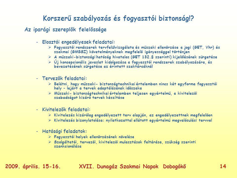 XVII. Dunagáz Szakmai Napok Dobogókő142009. április.