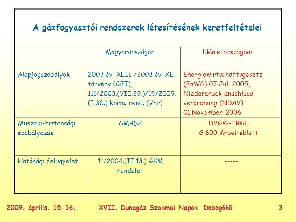 XVII. Dunagáz Szakmai Napok Dobogókő32009. április.