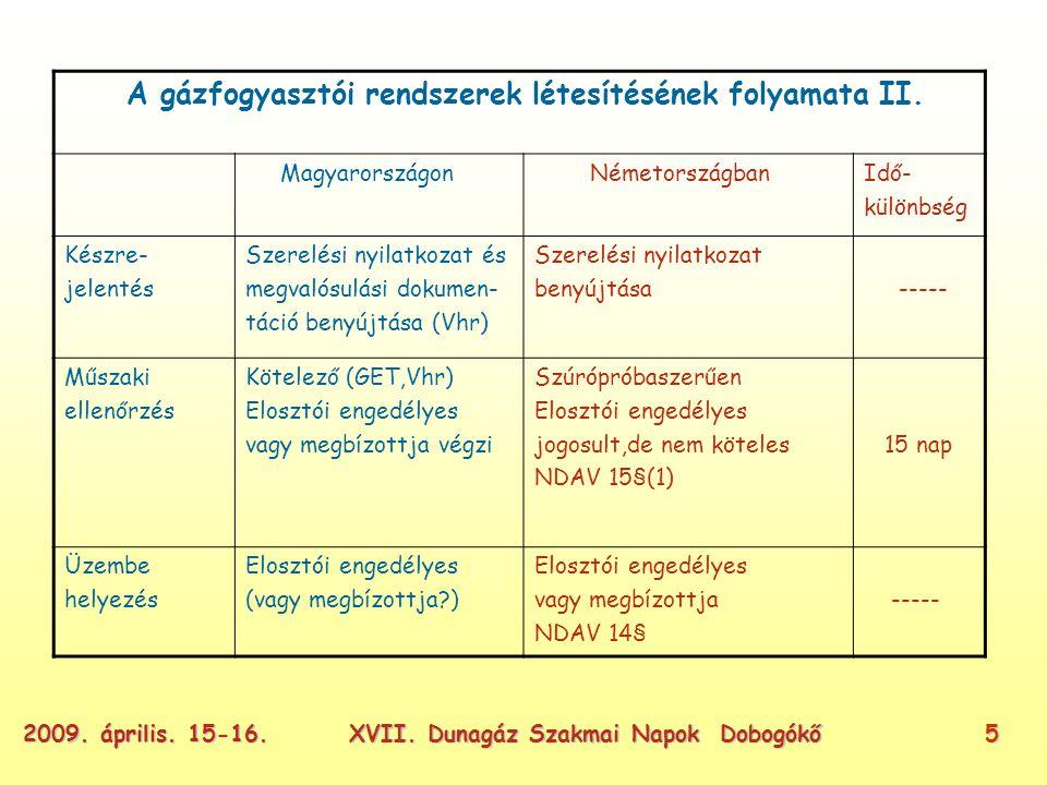 XVII. Dunagáz Szakmai Napok Dobogókő52009. április.