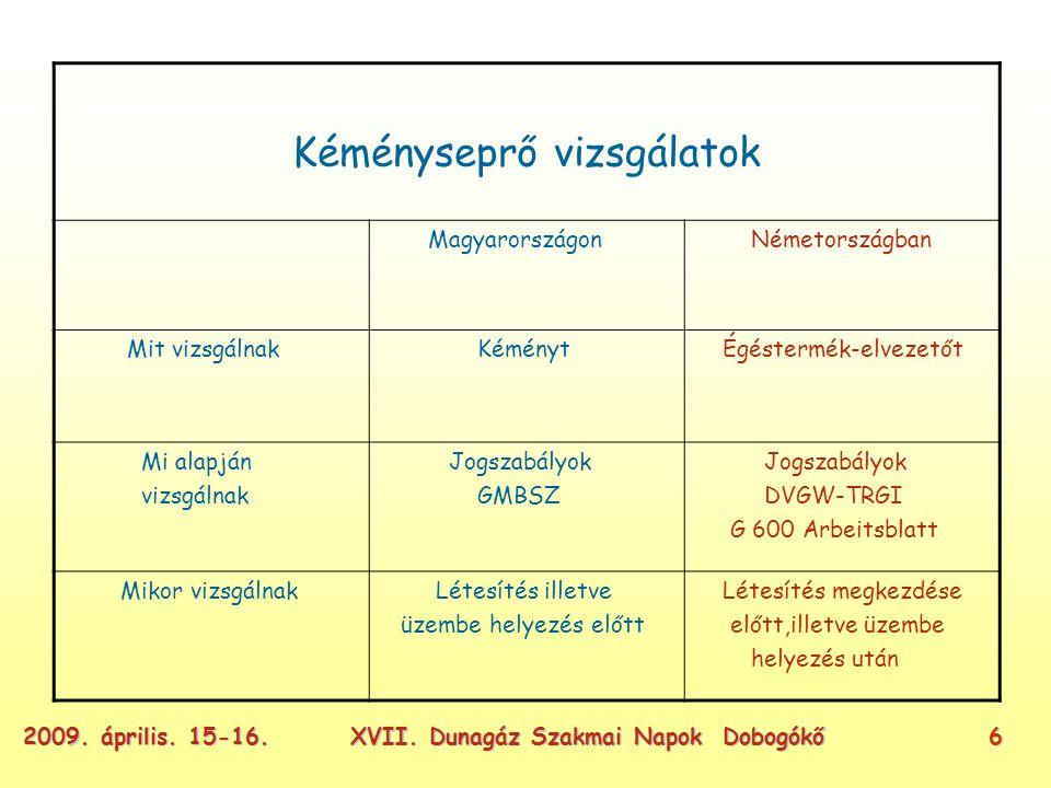 XVII. Dunagáz Szakmai Napok Dobogókő72009. április. 15-16.