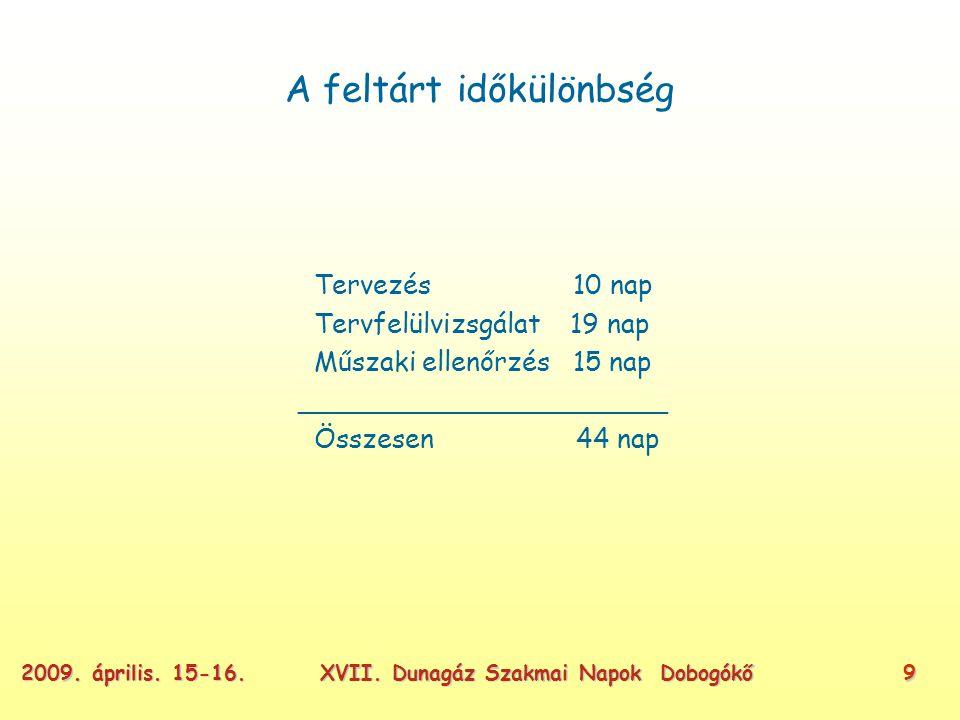 XVII. Dunagáz Szakmai Napok Dobogókő92009. április.