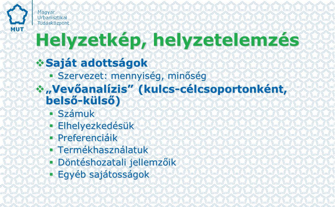 """Magyar Urbanisztikai Tudásközpont Helyzetkép, helyzetelemzés  Saját adottságok  Szervezet: mennyiség, minőség  """"Vevőanalízis (kulcs-célcsoportonként, belső-külső)  Számuk  Elhelyezkedésük  Preferenciáik  Termékhasználatuk  Döntéshozatali jellemzőik  Egyéb sajátosságok"""