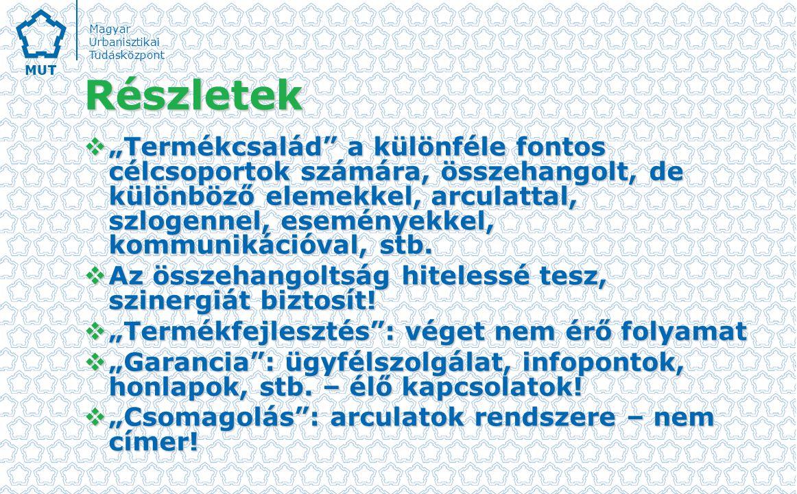 """Magyar Urbanisztikai Tudásközpont Részletek  """"Termékcsalád a különféle fontos célcsoportok számára, összehangolt, de különböző elemekkel, arculattal, szlogennel, eseményekkel, kommunikációval, stb."""