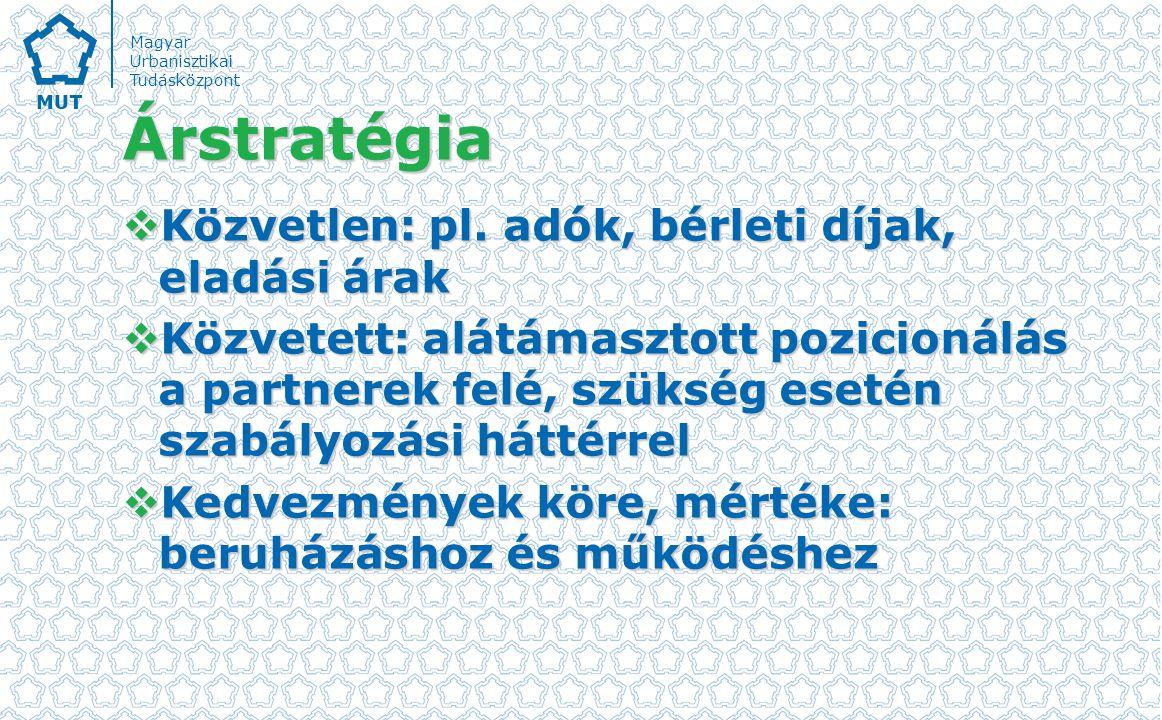 Magyar Urbanisztikai Tudásközpont Árstratégia  Közvetlen: pl.