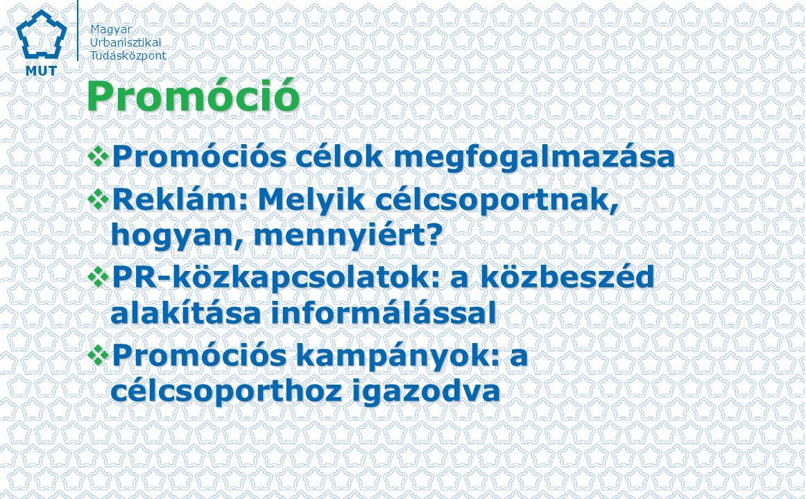 Magyar Urbanisztikai Tudásközpont Promóció  Promóciós célok megfogalmazása  Reklám: Melyik célcsoportnak, hogyan, mennyiért.