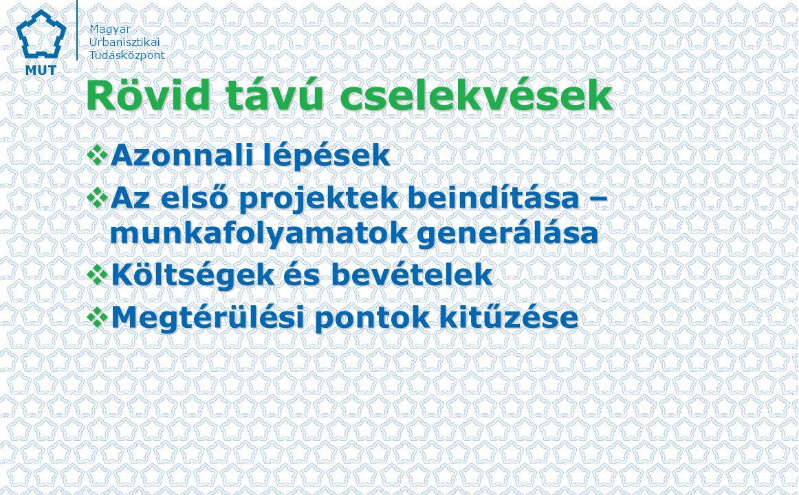 Magyar Urbanisztikai Tudásközpont Rövid távú cselekvések  Azonnali lépések  Az első projektek beindítása – munkafolyamatok generálása  Költségek és bevételek  Megtérülési pontok kitűzése