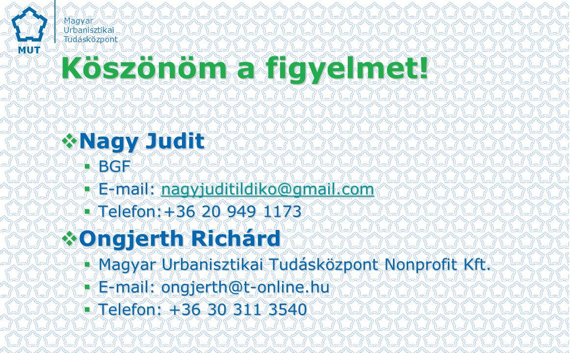 Magyar Urbanisztikai Tudásközpont Köszönöm a figyelmet.