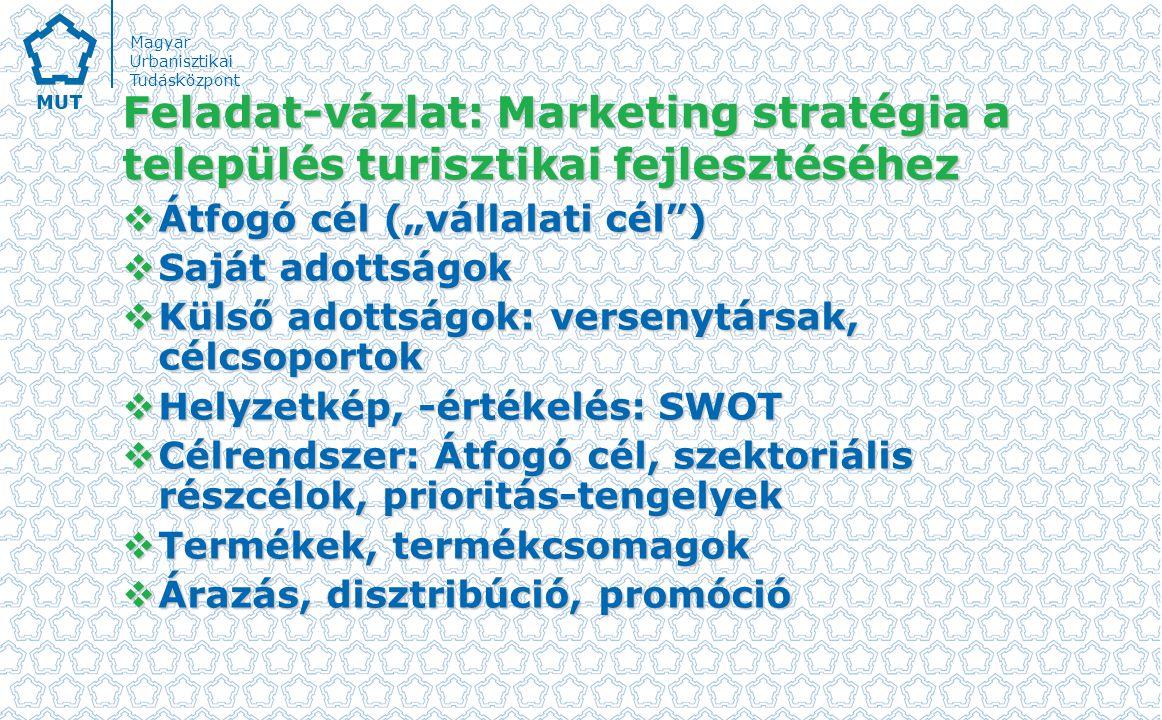 """Magyar Urbanisztikai Tudásközpont Feladat-vázlat: Marketing stratégia a település turisztikai fejlesztéséhez  Átfogó cél (""""vállalati cél )  Saját adottságok  Külső adottságok: versenytársak, célcsoportok  Helyzetkép, -értékelés: SWOT  Célrendszer: Átfogó cél, szektoriális részcélok, prioritás-tengelyek  Termékek, termékcsomagok  Árazás, disztribúció, promóció"""