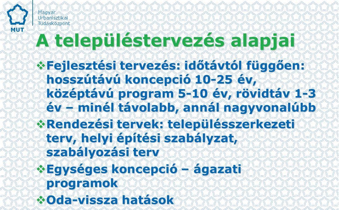 Magyar Urbanisztikai Tudásközpont A lehetséges (átfogó) stratégiák Változatok a fejlesztési irányokra:  0 változat – do nothing.