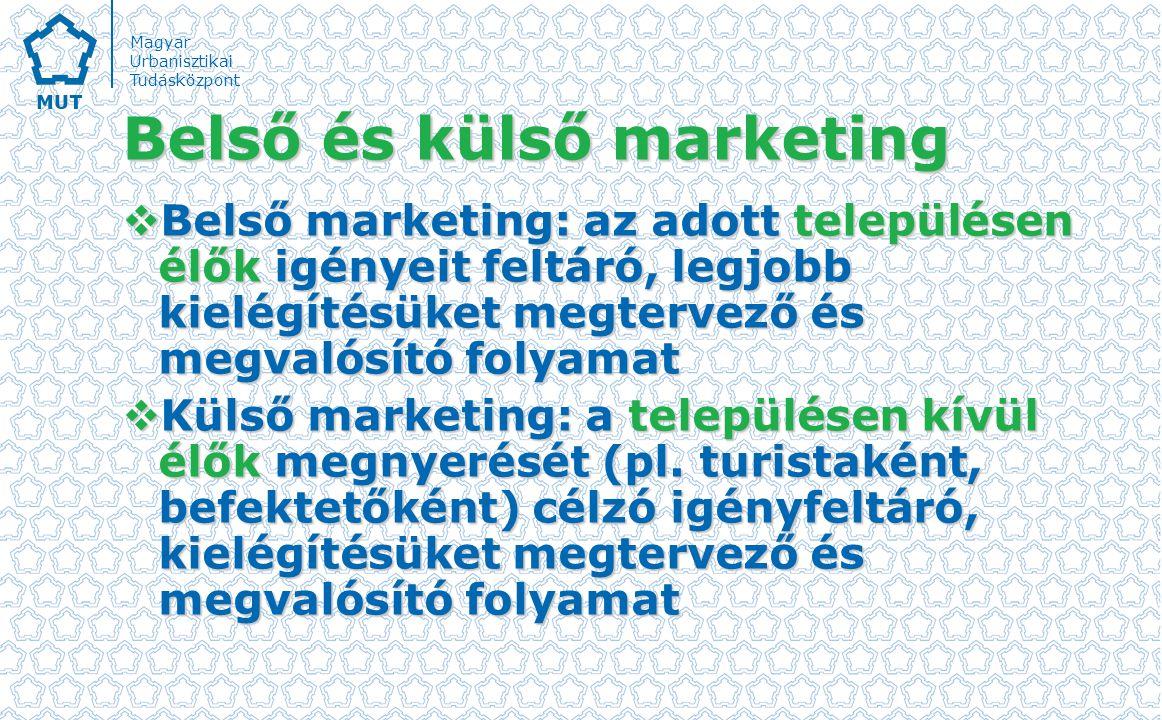 Magyar Urbanisztikai Tudásközpont Részterületek  Helyszínmarketing  Belvárosmarketing (Citymarketing)  Városrészmarketing  Turizmusmarketing  Közigazgatási marketing   Kommunális marketing