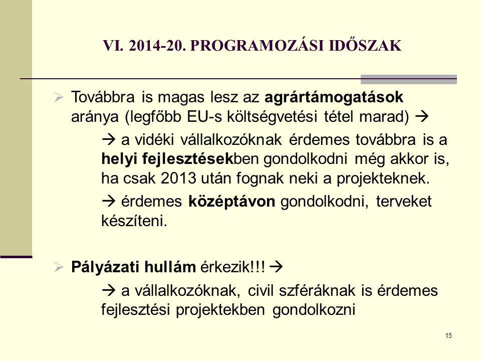 VI. 2014-20. PROGRAMOZÁSI IDŐSZAK  Továbbra is magas lesz az agrártámogatások aránya (legfőbb EU-s költségvetési tétel marad)   a vidéki vállalkozó