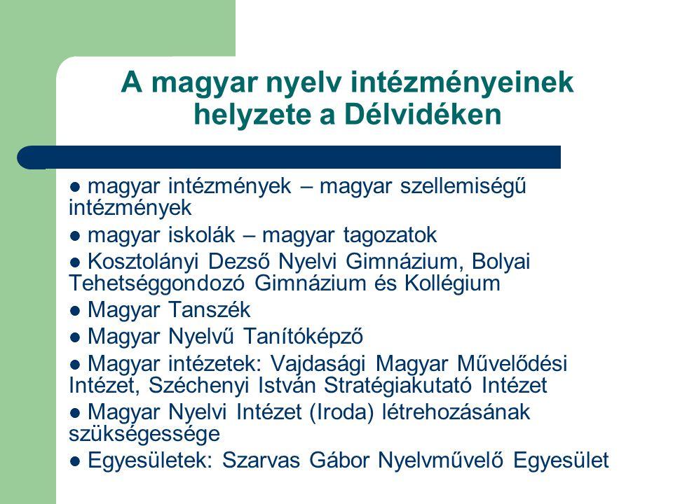 A magyar nyelv intézményeinek helyzete a Délvidéken  magyar intézmények – magyar szellemiségű intézmények  magyar iskolák – magyar tagozatok  Koszt