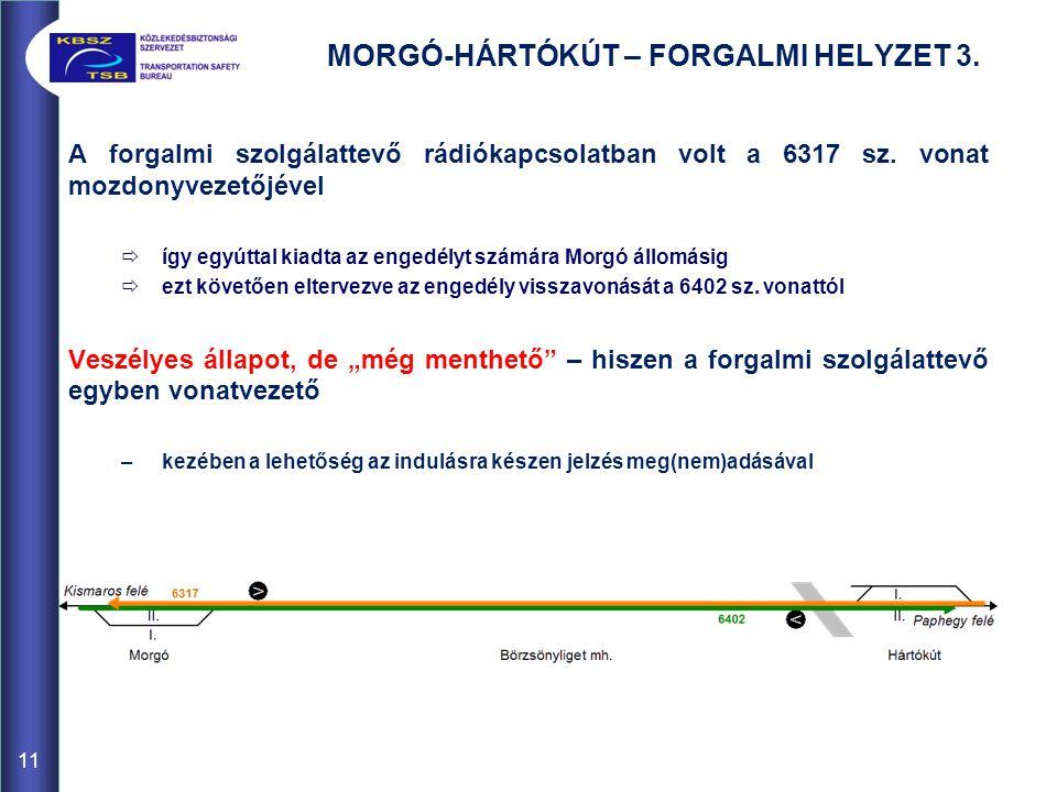 MORGÓ-HÁRTÓKÚT – FORGALMI HELYZET 3. A forgalmi szolgálattevő rádiókapcsolatban volt a 6317 sz. vonat mozdonyvezetőjével  így egyúttal kiadta az enge