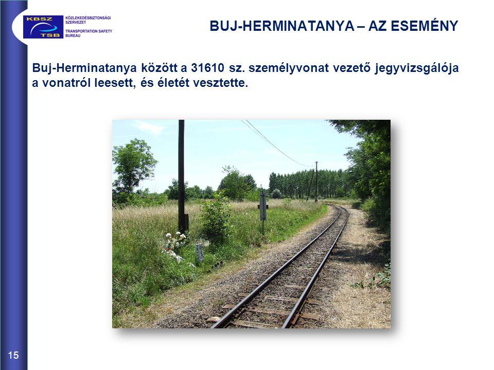 BUJ-HERMINATANYA – AZ ESEMÉNY Buj-Herminatanya között a 31610 sz. személyvonat vezető jegyvizsgálója a vonatról leesett, és életét vesztette. 15