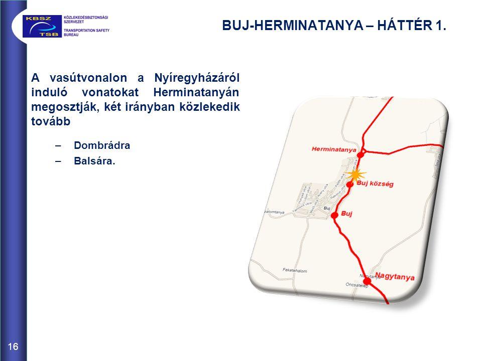 BUJ-HERMINATANYA – HÁTTÉR 1. A vasútvonalon a Nyíregyházáról induló vonatokat Herminatanyán megosztják, két irányban közlekedik tovább –Dombrádra –Bal