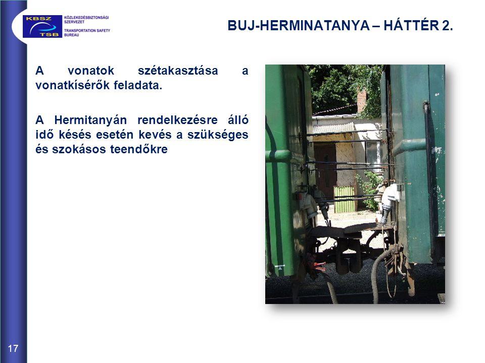 BUJ-HERMINATANYA – HÁTTÉR 2. A vonatok szétakasztása a vonatkísérők feladata. A Hermitanyán rendelkezésre álló idő késés esetén kevés a szükséges és s