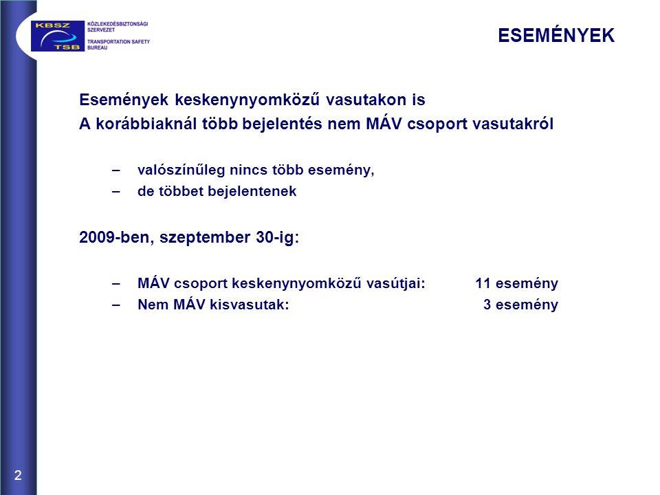 3 ESEMÉNYEK Két vizsgálat –2009-187-5 Morgó-Hártókút (Börzsöny 2020 kft.) szembeközlekedés, következmény nélkül –2009-263-5 Buj-Herminatanya (MÁV Zrt.) mozgó jármű okozta személyi sérülés, halálos Nem vizsgált –2009-206-5 Erdészlak – Hármashegyalja (Zsuzsi Erdei Vasút np.kft.) vonat kisiklása, személyi sérülés nélkül –2009-407-5 Kemence – Godóvár (Kisvasutak Baráti Köre Egyesület) ütközés vasúti átjáróban  kisiklás, személyi sérülés nélkül