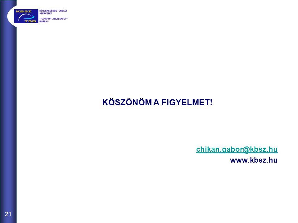 21 KÖSZÖNÖM A FIGYELMET! chikan.gabor@kbsz.hu www.kbsz.hu