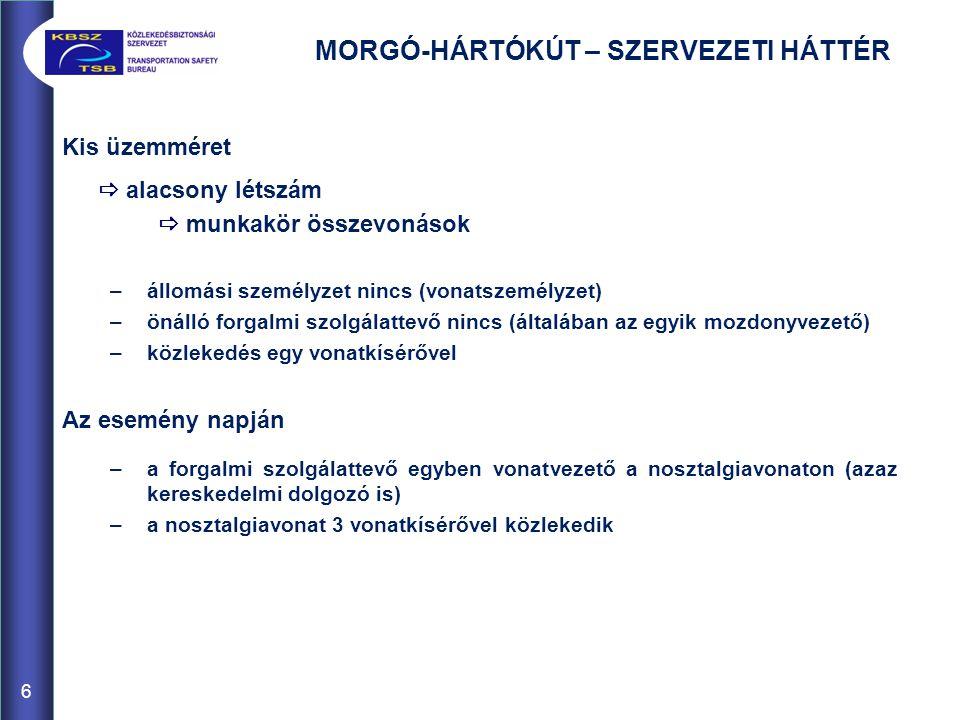 MORGÓ-HÁRTÓKÚT – SZERVEZETI HÁTTÉR Kis üzemméret  alacsony létszám  munkakör összevonások –állomási személyzet nincs (vonatszemélyzet) –önálló forga
