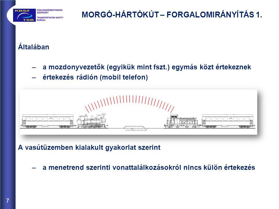MORGÓ-HÁRTÓKÚT – FORGALOMIRÁNYÍTÁS 1. Általában –a mozdonyvezetők (egyikük mint fszt.) egymás közt értekeznek –értekezés rádión (mobil telefon) A vasú