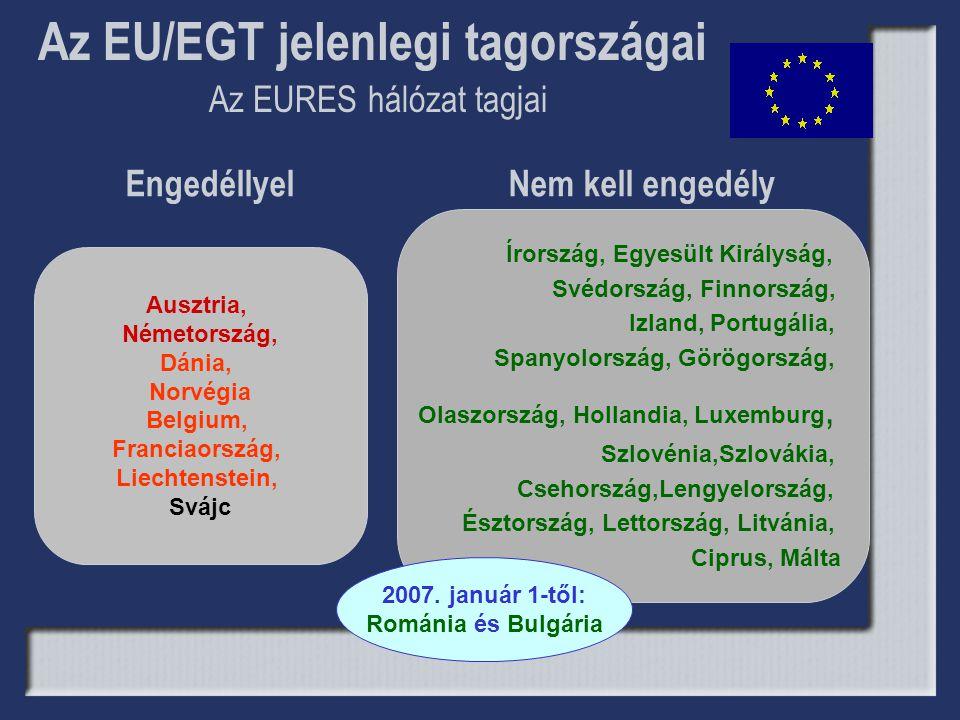 Az EU/EGT jelenlegi tagországai Az EURES hálózat tagjai Írország, Egyesült Királyság, Svédország, Finnország, Izland, Portugália, Spanyolország, Görögország, Olaszország, Hollandia, Luxemburg, Szlovénia,Szlovákia, Csehország,Lengyelország, Észtország, Lettország, Litvánia, Ciprus, Málta Ausztria, Németország, Dánia, Norvégia Belgium, Franciaország, Liechtenstein, Svájc 2007.