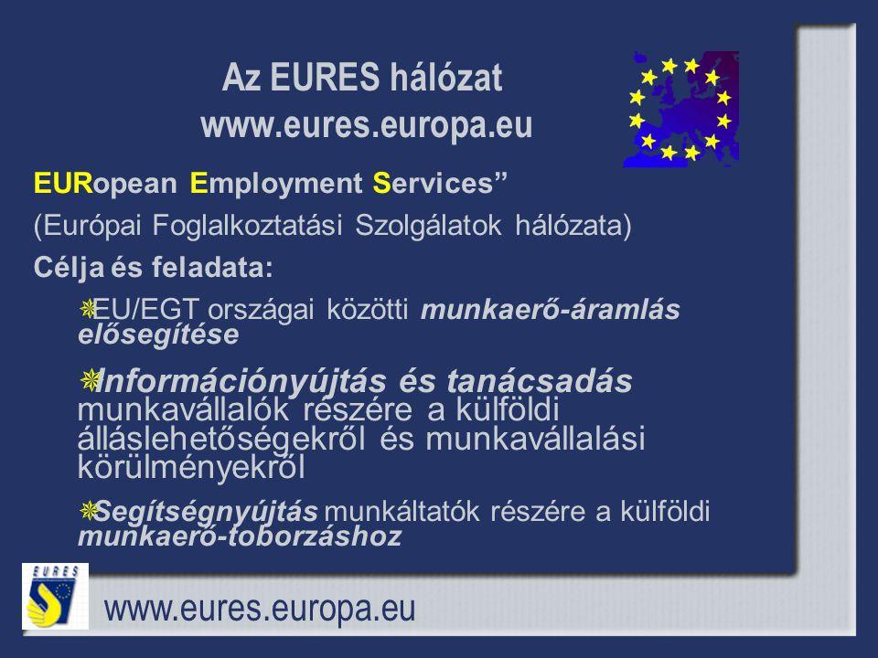 """Az EURES hálózat www.eures.europa.eu www.eures.europa.eu EURopean Employment Services"""" (Európai Foglalkoztatási Szolgálatok hálózata) Célja és feladat"""
