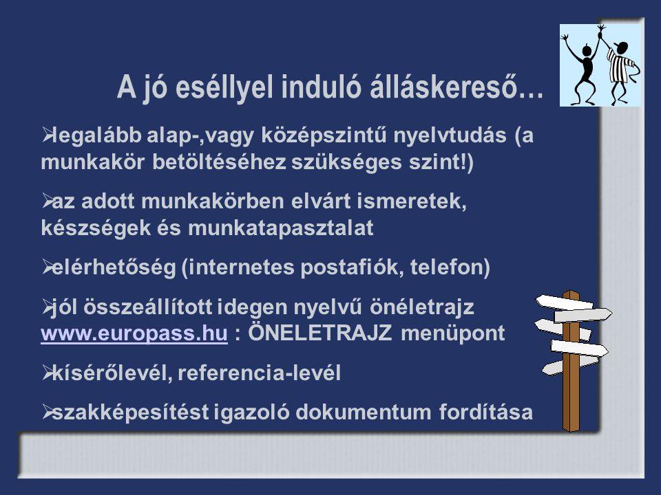 A jó eséllyel induló álláskereső…  legalább alap-,vagy középszintű nyelvtudás (a munkakör betöltéséhez szükséges szint!)  az adott munkakörben elvárt ismeretek, készségek és munkatapasztalat  elérhetőség (internetes postafiók, telefon)  jól összeállított idegen nyelvű önéletrajz www.europass.hu : ÖNELETRAJZ menüpont www.europass.hu  kísérőlevél, referencia-levél  szakképesítést igazoló dokumentum fordítása