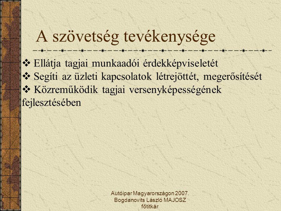 Autóipar Magyarországon 2007. Bogdanovits László MAJOSZ főtitkár  Ellátja tagjai munkaadói érdekképviseletét  Segíti az üzleti kapcsolatok létrejött