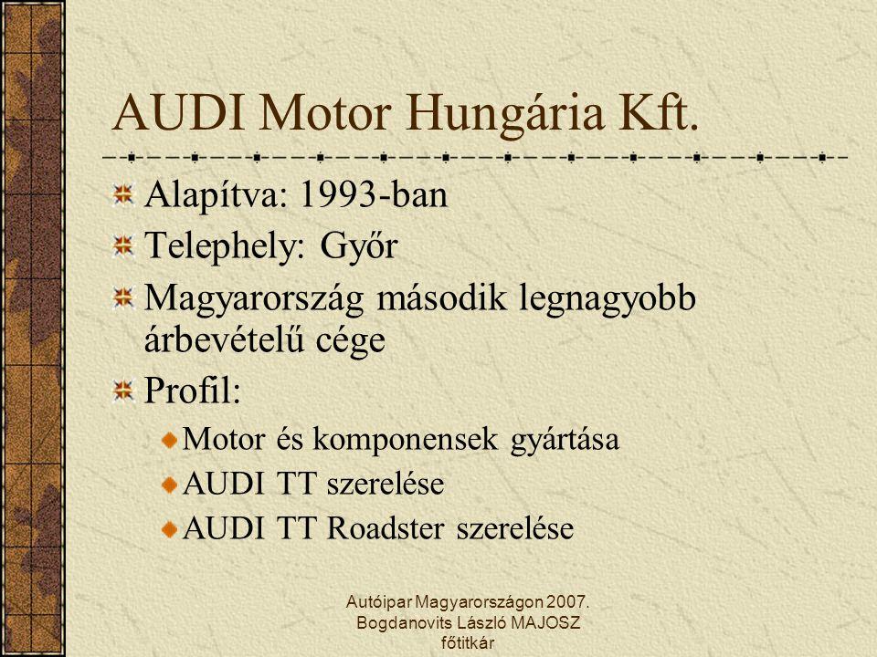 Autóipar Magyarországon 2007. Bogdanovits László MAJOSZ főtitkár AUDI Motor Hungária Kft. Alapítva: 1993-ban Telephely: Győr Magyarország második legn