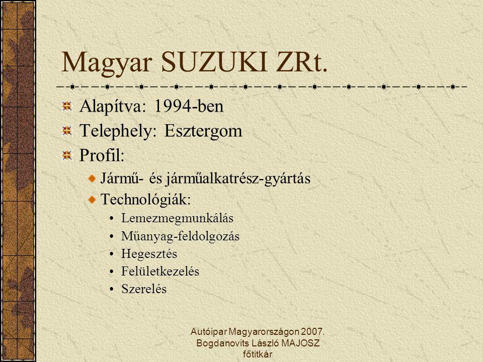 Autóipar Magyarországon 2007. Bogdanovits László MAJOSZ főtitkár Magyar SUZUKI ZRt. Alapítva: 1994-ben Telephely: Esztergom Profil: Jármű- és járműalk
