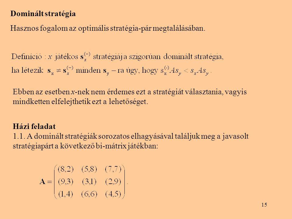 15 Dominált stratégia Hasznos fogalom az optimális stratégia-pár megtalálásában. Ebben az esetben x-nek nem érdemes ezt a stratégiát választania, vagy