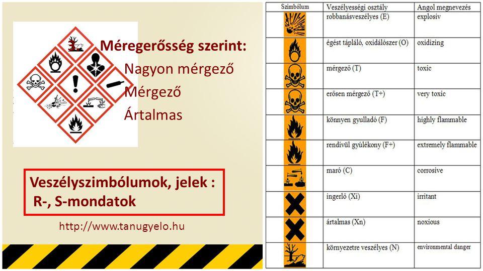 3.Méregerősség szerint: Nagyon mérgező Mérgező Ártalmas Veszélyszimbólumok, jelek : R-, S-mondatok http://www.tanugyelo.hu