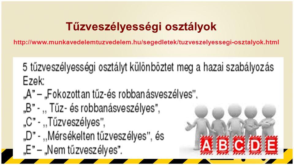 Tűzveszélyességi osztályok http://www.munkavedelemtuzvedelem.hu/segedletek/tuzveszelyessegi-osztalyok.html