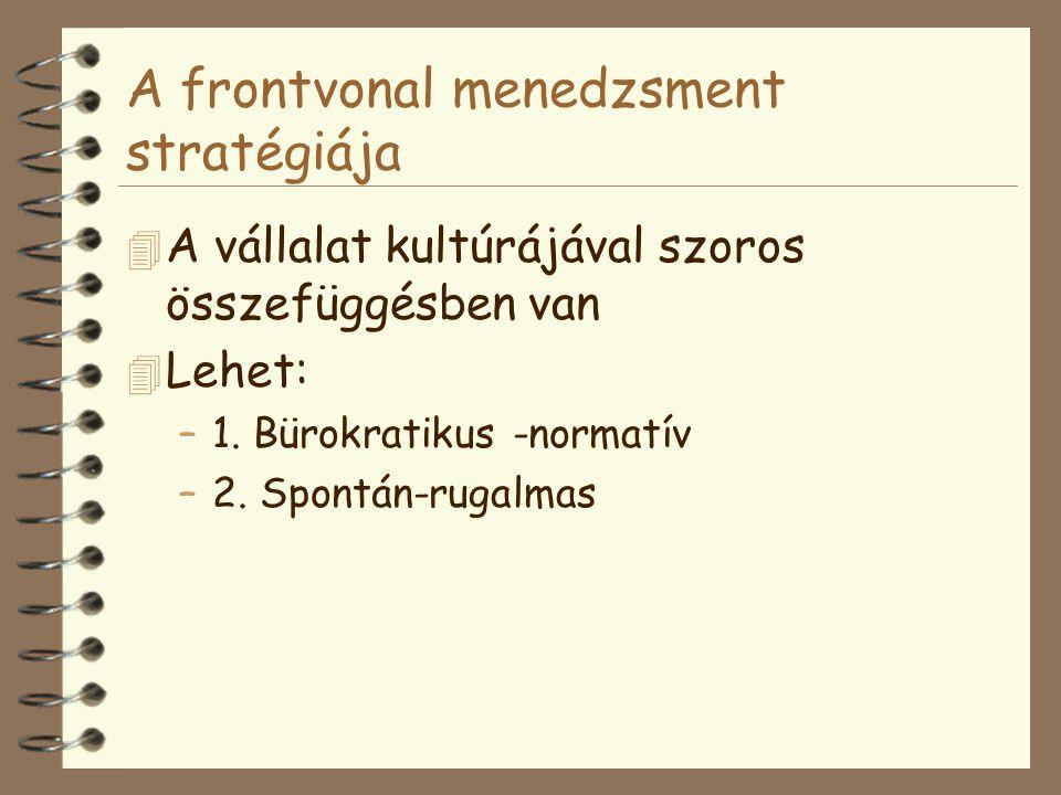 A frontvonal menedzsment stratégiája 4 A vállalat kultúrájával szoros összefüggésben van 4 Lehet: –1.