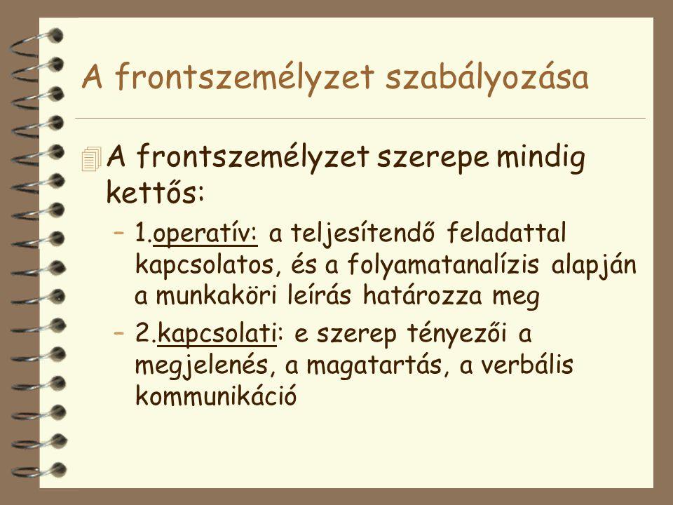 A frontszemélyzet szabályozása 4 A frontszemélyzet szerepe mindig kettős: –1.operatív: a teljesítendő feladattal kapcsolatos, és a folyamatanalízis alapján a munkaköri leírás határozza meg –2.kapcsolati: e szerep tényezői a megjelenés, a magatartás, a verbális kommunikáció