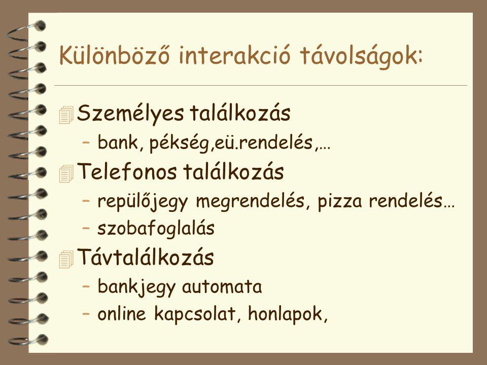 Különböző interakció távolságok: 4 Személyes találkozás –bank, pékség,eü.rendelés,… 4 Telefonos találkozás –repülőjegy megrendelés, pizza rendelés… –szobafoglalás 4 Távtalálkozás –bankjegy automata –online kapcsolat, honlapok,