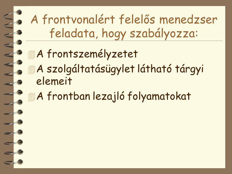 A frontvonalért felelős menedzser feladata, hogy szabályozza: 4 A frontszemélyzetet 4 A szolgáltatásügylet látható tárgyi elemeit 4 A frontban lezajló folyamatokat