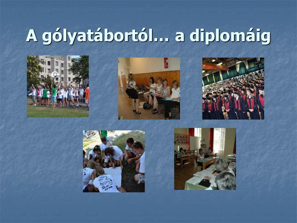Külföldi ösztöndíj Minden hallgató külföldi ösztöndíjban részesülhet (egy-két szemeszter)!.