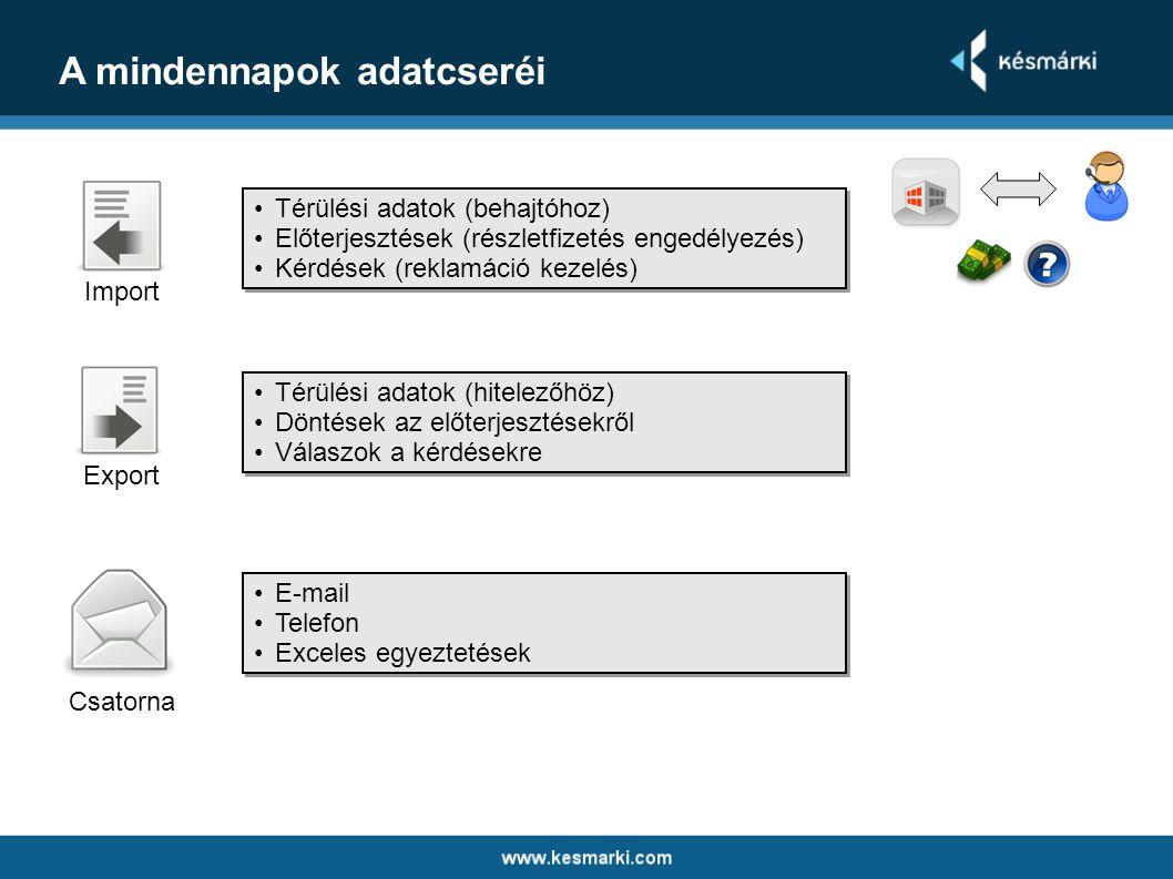 A mindennapok adatcseréi Export Import Csatorna •Térülési adatok (hitelezőhöz) •Döntések az előterjesztésekről •Válaszok a kérdésekre •Térülési adatok