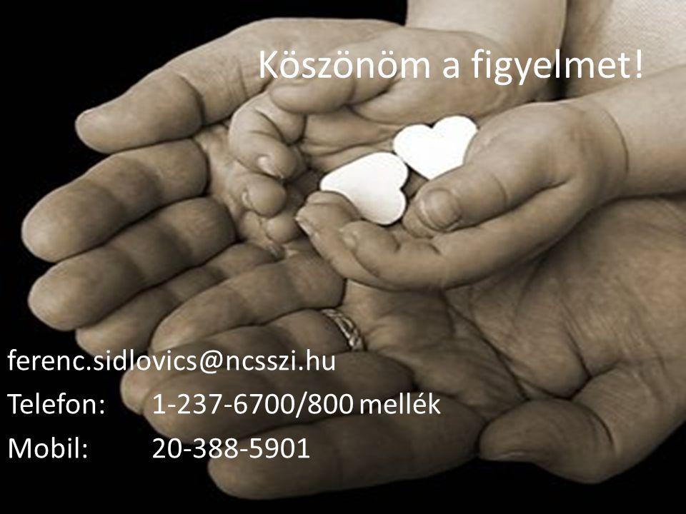 Köszönöm a figyelmet! ferenc.sidlovics@ncsszi.hu Telefon: 1-237-6700/800 mellék Mobil: 20-388-5901