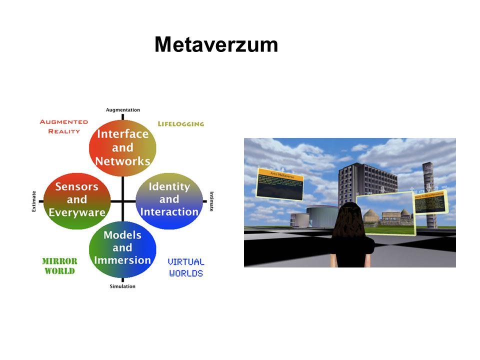 Metaverzum
