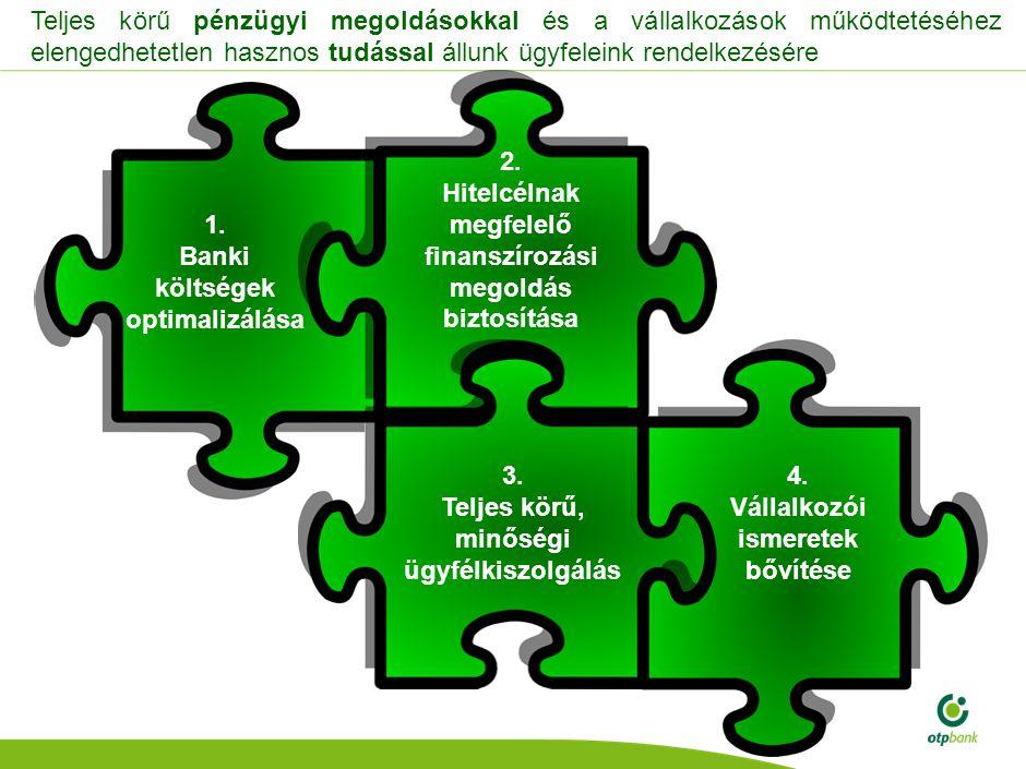 A kisvállalkozások helyzete Válság előtt 100 % Válság mélypontján 73 % 2012 ősz 81 % Hogy ítélik meg teljesítményüket a vállalkozások a válság előtt és után?* •A gazdasági környezet bizonytalansága •3,7 pontos átlag •A belföldi kereslet elégtelensége •3,6 pontos átlag •Tőkehiány •3,0 pontos átlag A folyamatos működés és a fejlesztések fő akadályai (1-5 skálán)* Ez a szektor adja a hazai GDP 30-35%-át és foglalkoztatja a munkavállalók 50-55%-át * Policy Agenda KKV-konjunktúra kutatás (október) Mennyire korlátozza vállalata folyamatos tevékenységét és fejlesztéseit a tőkehiány?*