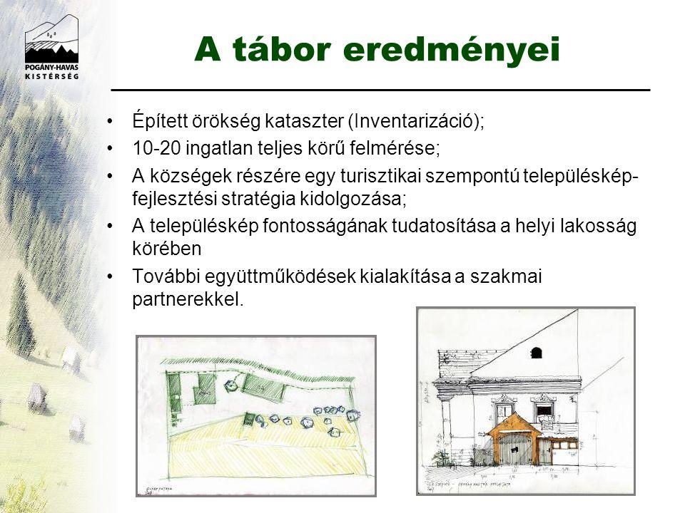 A tábor eredményei •Épített örökség kataszter (Inventarizáció); •10-20 ingatlan teljes körű felmérése; •A községek részére egy turisztikai szempontú településkép- fejlesztési stratégia kidolgozása; •A településkép fontosságának tudatosítása a helyi lakosság körében •További együttműködések kialakítása a szakmai partnerekkel.