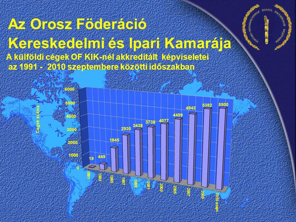 Az Orosz Föderáció Kereskedelmi és Ipari Kamarája A külföldi cégek OF KIK-nél akkreditált képviseletei az 1991 - 2010 szeptembere közötti időszakban